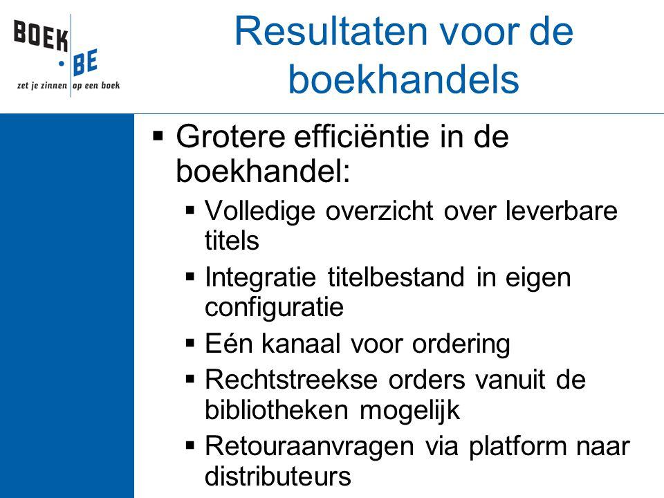 Resultaten voor de boekhandels  Grotere efficiëntie in de boekhandel:  Volledige overzicht over leverbare titels  Integratie titelbestand in eigen