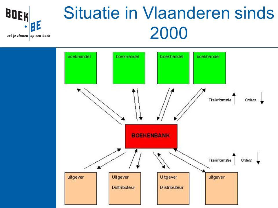 Nieuwe start: 1 januari 2003  Tweesporenbeleid:  Oorspronkelijke B2B-luik  Nieuwe B2C-luik: http://www.boekenbank.be http://www.boekenbank.be
