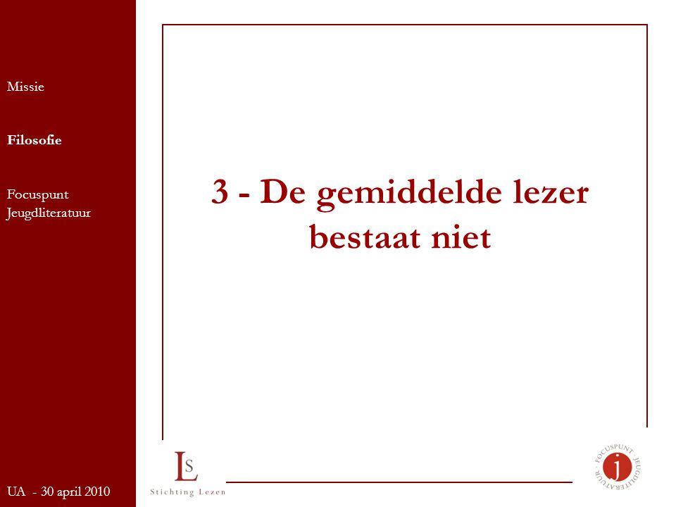 3 - De gemiddelde lezer bestaat niet Missie Filosofie Focuspunt Jeugdliteratuur UA - 30 april 2010