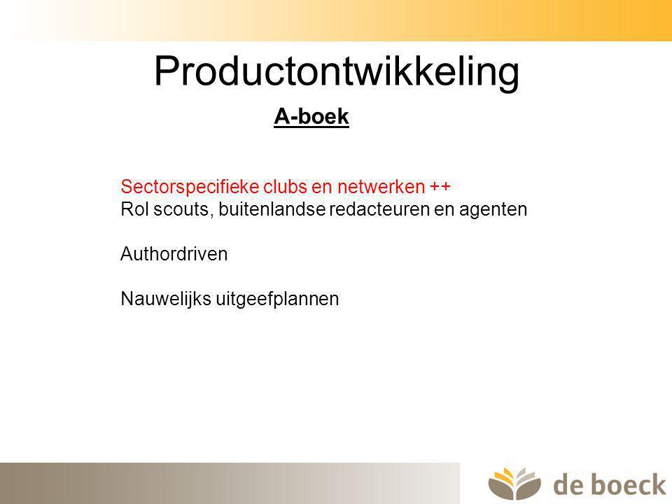 14 A-boek Productontwikkeling Sectorspecifieke clubs en netwerken ++ Rol scouts, buitenlandse redacteuren en agenten Authordriven Nauwelijks uitgeefpl