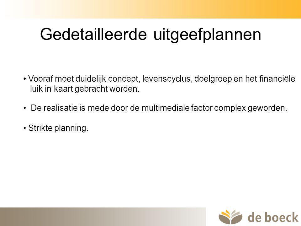 20 Gedetailleerde uitgeefplannen Vooraf moet duidelijk concept, levenscyclus, doelgroep en het financiële luik in kaart gebracht worden. De realisatie