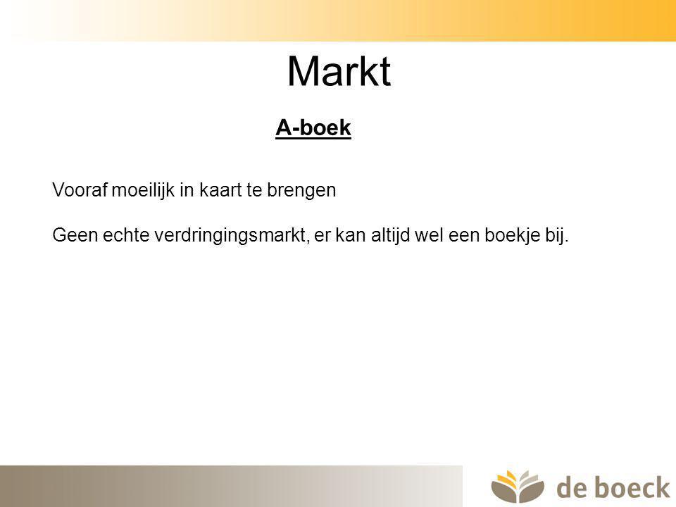 34 Markt A-boek Vooraf moeilijk in kaart te brengen Geen echte verdringingsmarkt, er kan altijd wel een boekje bij.