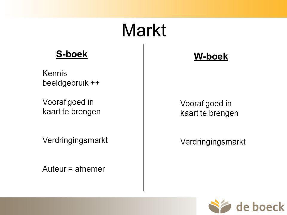 35 S-boek W-boek Kennis beeldgebruik ++ Vooraf goed in kaart te brengen Verdringingsmarkt Auteur = afnemer Vooraf goed in kaart te brengen Verdringing