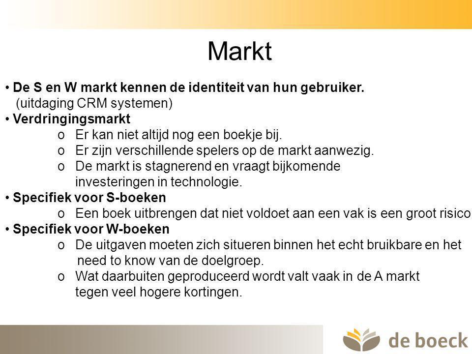 36 De S en W markt kennen de identiteit van hun gebruiker. (uitdaging CRM systemen) Verdringingsmarkt o Er kan niet altijd nog een boekje bij. o Er zi
