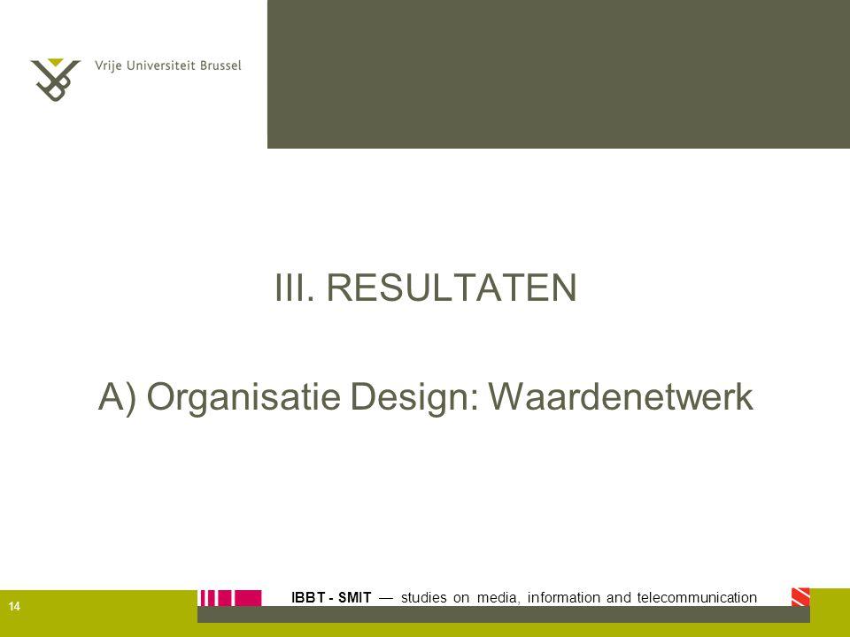 IBBT - SMIT — studies on media, information and telecommunication III. RESULTATEN A) Organisatie Design: Waardenetwerk 14