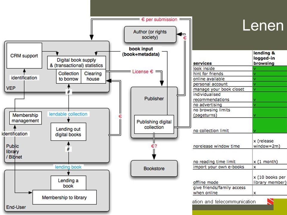 IBBT - SMIT — studies on media, information and telecommunication Lenen