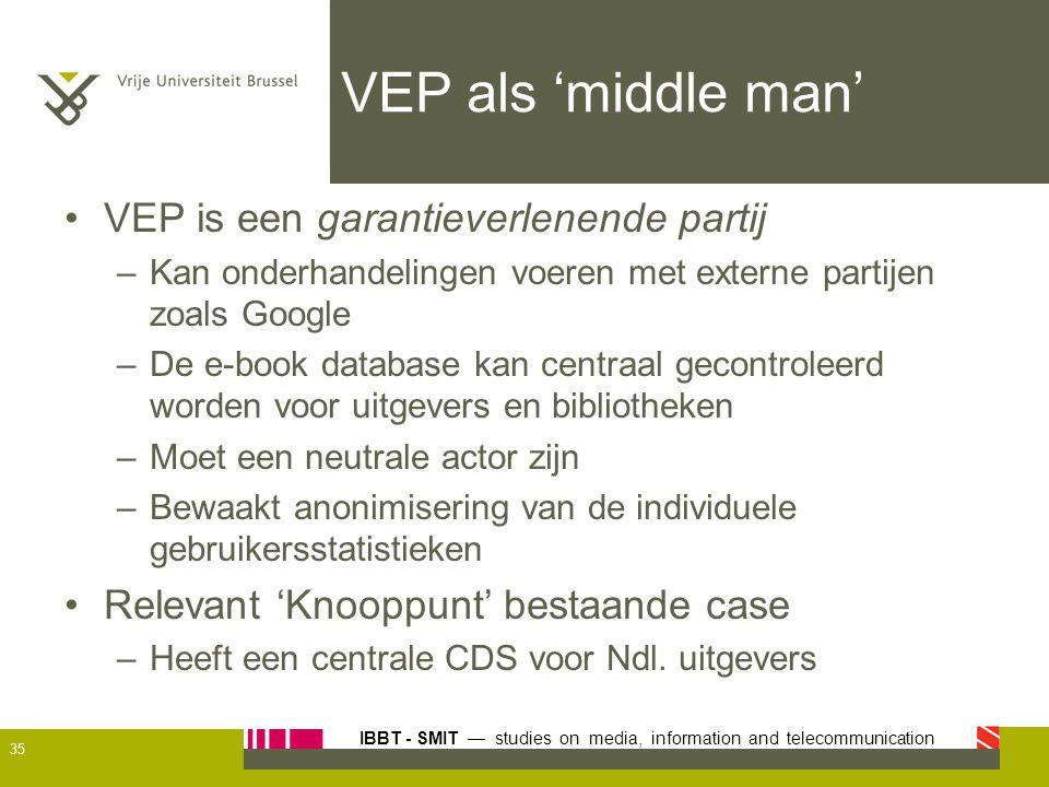 IBBT - SMIT — studies on media, information and telecommunication VEP als 'middle man' VEP is een garantieverlenende partij –Kan onderhandelingen voer