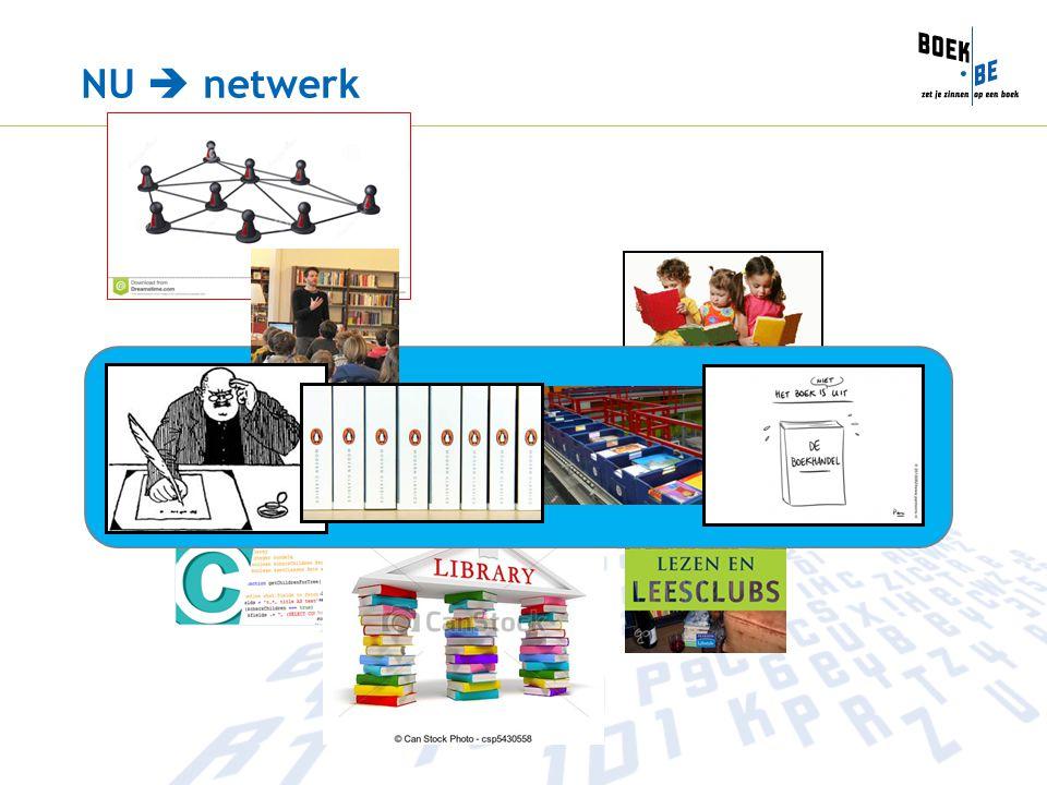 NU  netwerk