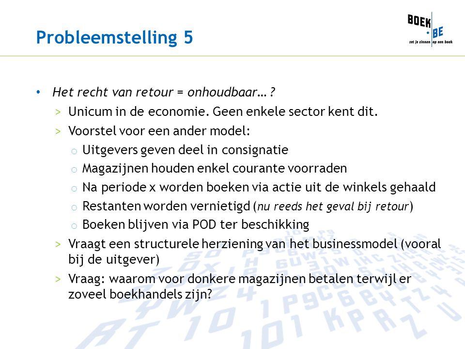 Probleemstelling 5 Het recht van retour = onhoudbaar… ? >Unicum in de economie. Geen enkele sector kent dit. >Voorstel voor een ander model: o Uitgeve
