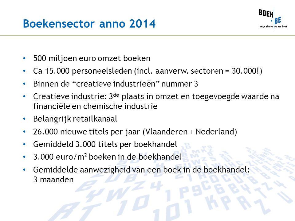 """Boekensector anno 2014 500 miljoen euro omzet boeken Ca 15.000 personeelsleden (incl. aanverw. sectoren = 30.000!) Binnen de """"creatieve industrieën"""" n"""