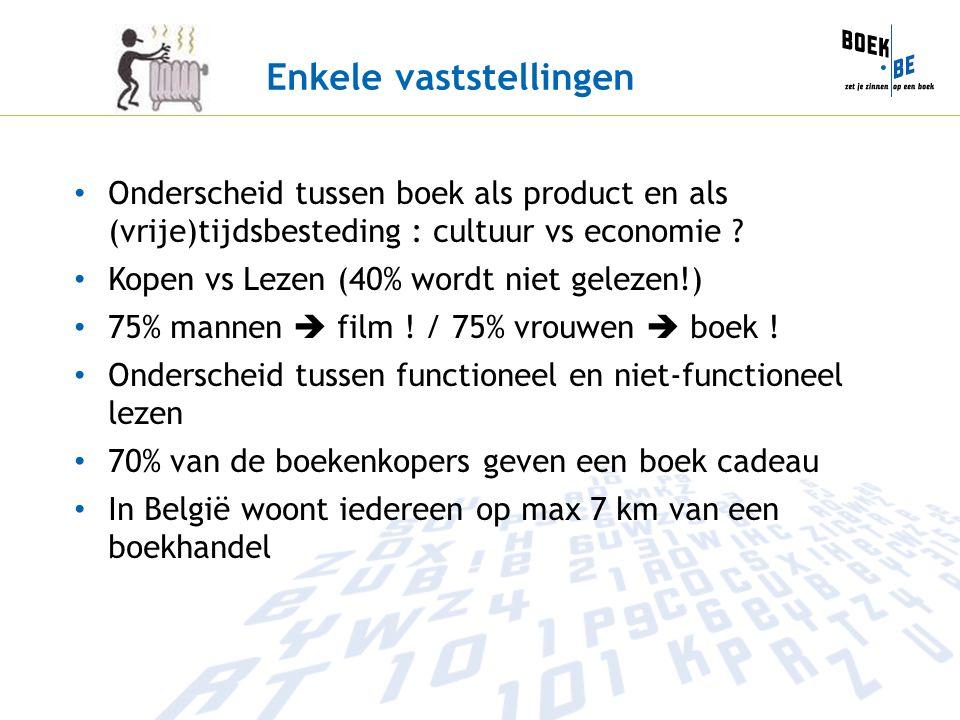 Enkele vaststellingen Onderscheid tussen boek als product en als (vrije)tijdsbesteding : cultuur vs economie ? Kopen vs Lezen (40% wordt niet gelezen!