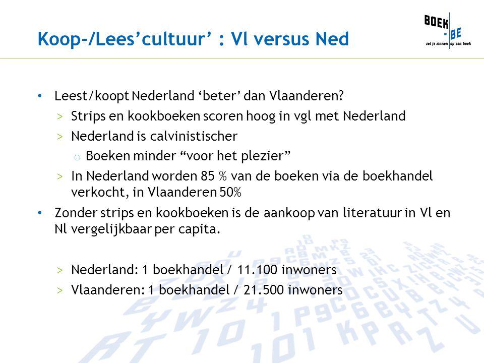 Koop-/Lees'cultuur' : Vl versus Ned Leest/koopt Nederland 'beter' dan Vlaanderen? >Strips en kookboeken scoren hoog in vgl met Nederland >Nederland is