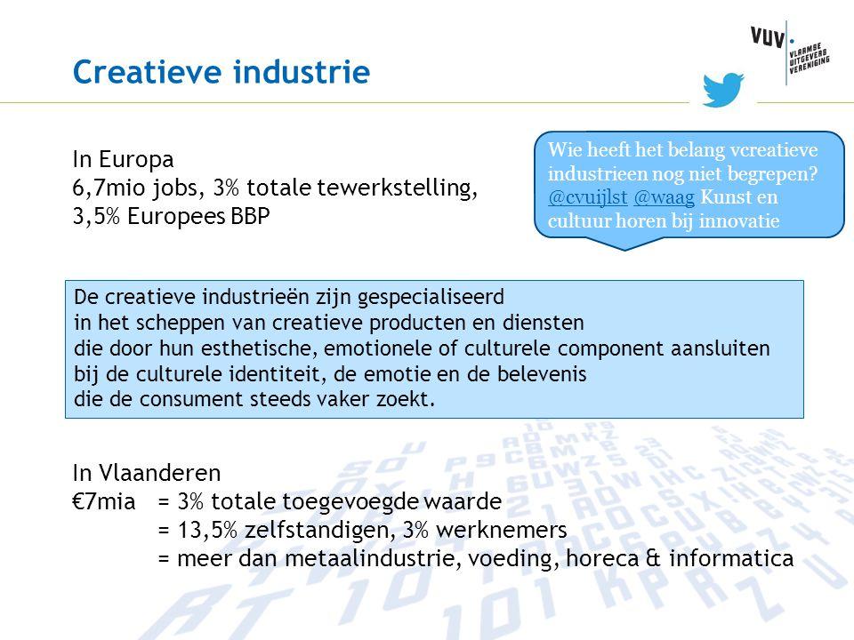 Creatieve industrie In Europa 6,7mio jobs, 3% totale tewerkstelling, 3,5% Europees BBP In Vlaanderen €7mia = 3% totale toegevoegde waarde = 13,5% zelf
