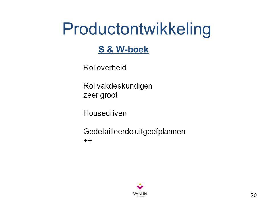 20 S & W-boek Rol overheid Rol vakdeskundigen zeer groot Housedriven Gedetailleerde uitgeefplannen ++ Productontwikkeling
