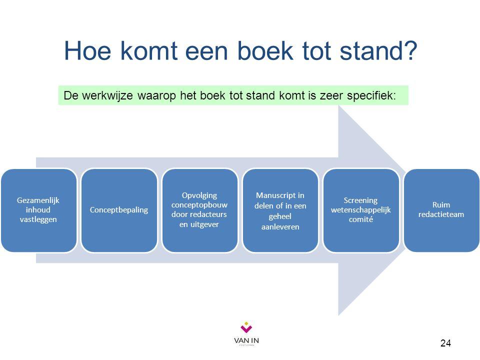 24 De werkwijze waarop het boek tot stand komt is zeer specifiek: Hoe komt een boek tot stand? Gezamenlijk inhoud vastleggen Conceptbepaling Opvolging