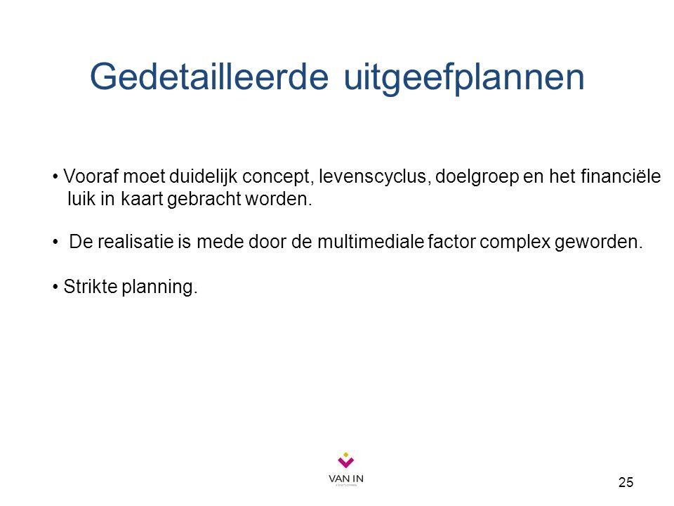 25 Gedetailleerde uitgeefplannen Vooraf moet duidelijk concept, levenscyclus, doelgroep en het financiële luik in kaart gebracht worden. De realisatie
