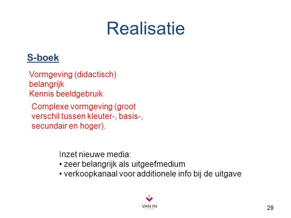 29 Inzet nieuwe media: zeer belangrijk als uitgeefmedium verkoopkanaal voor additionele info bij de uitgave S-boek Realisatie Vormgeving (didactisch)