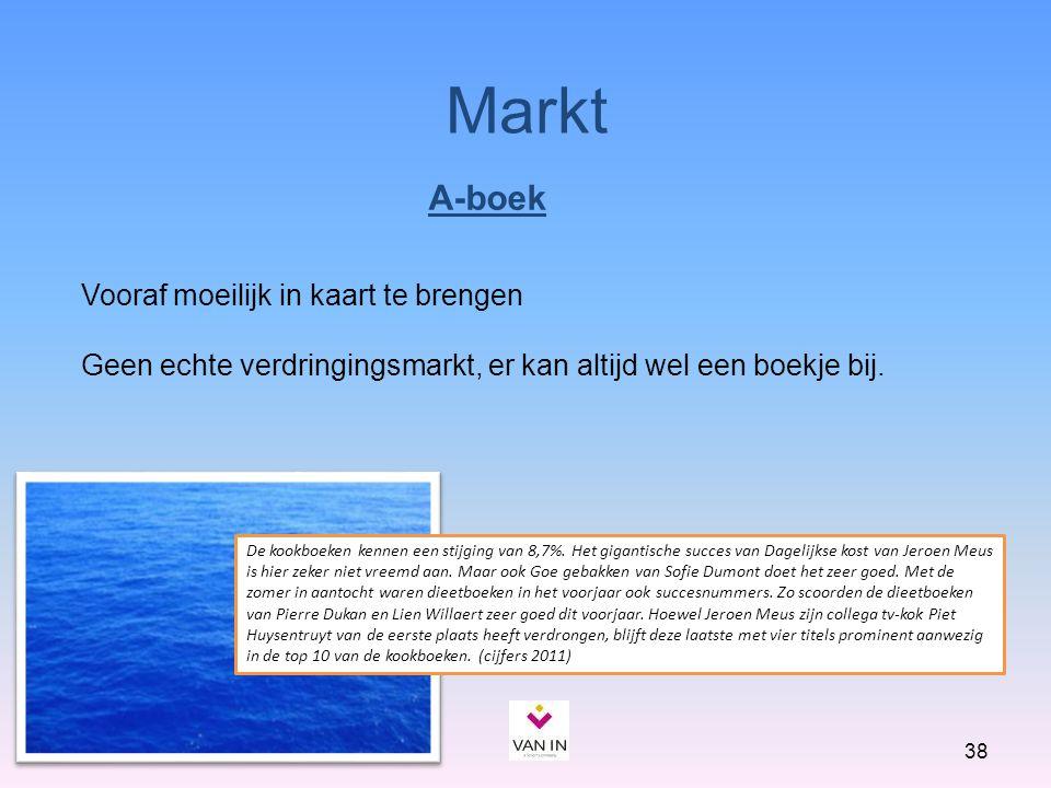 38 Markt A-boek Vooraf moeilijk in kaart te brengen Geen echte verdringingsmarkt, er kan altijd wel een boekje bij. De kookboeken kennen een stijging