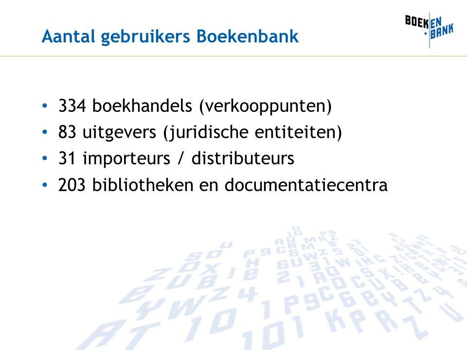 Aantal gebruikers Boekenbank 334 boekhandels (verkooppunten) 83 uitgevers (juridische entiteiten) 31 importeurs / distributeurs 203 bibliotheken en documentatiecentra