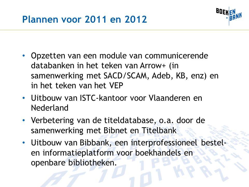 Plannen voor 2011 en 2012 Opzetten van een module van communicerende databanken in het teken van Arrow+ (in samenwerking met SACD/SCAM, Adeb, KB, enz) en in het teken van het VEP Uitbouw van ISTC-kantoor voor Vlaanderen en Nederland Verbetering van de titeldatabase, o.a.