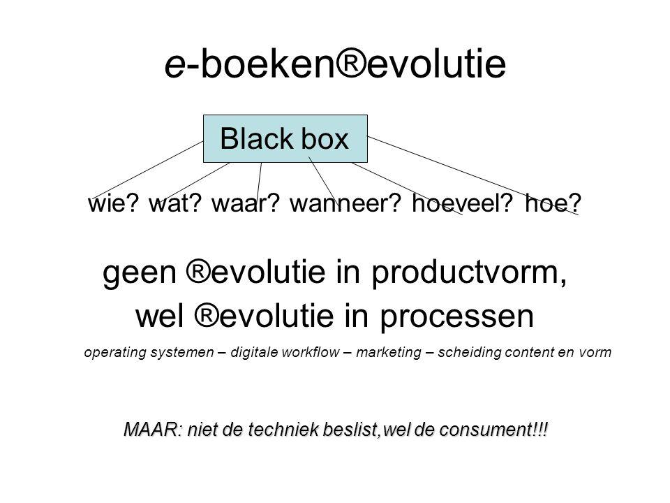 e-boeken®evolutie wie. wat. waar. wanneer. hoeveel.