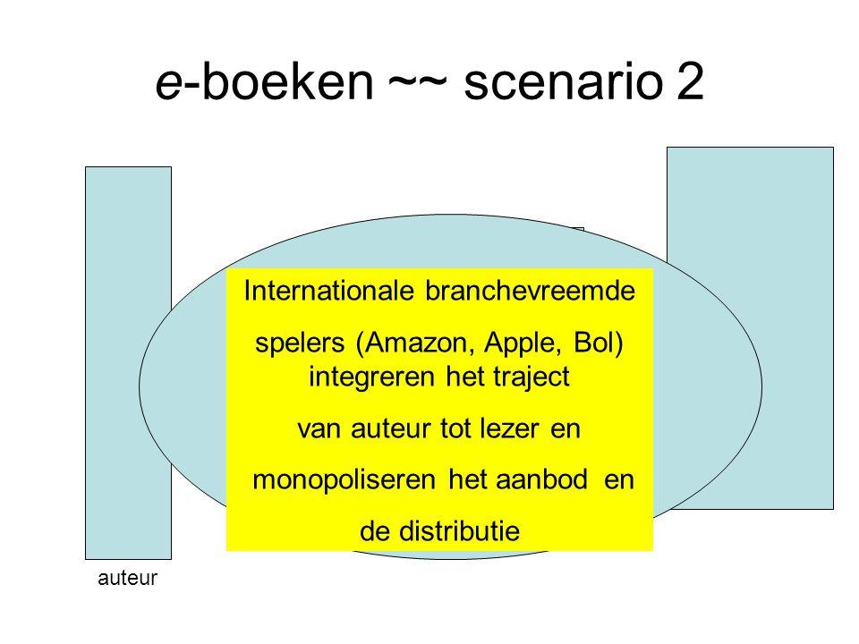 e-boeken ~~ scenario 2 auteur uitgever Tussen- handel Internationale branchevreemde spelers (Amazon, Apple, Bol) integreren het traject van auteur tot lezer en monopoliseren het aanbod en de distributie