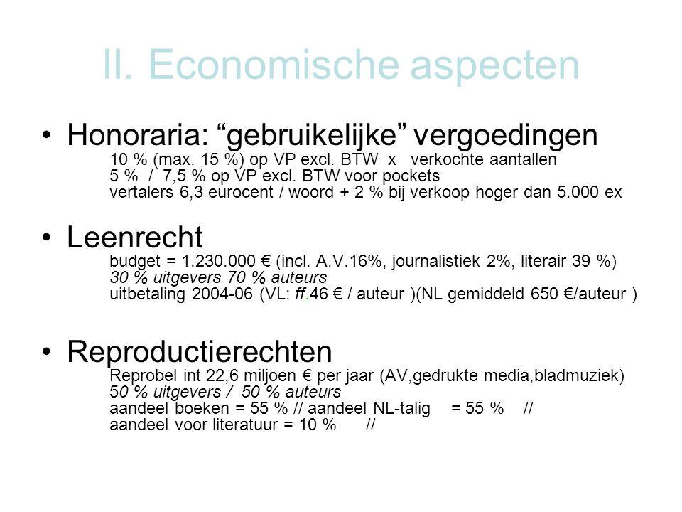 II. Economische aspecten Honoraria: gebruikelijke vergoedingen 10 % (max.