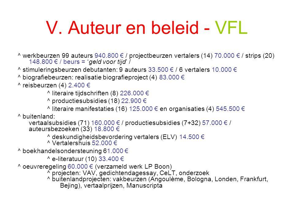 V. Auteur en beleid - VFL ^ werkbeurzen 99 auteurs 940.800 € / projectbeurzen vertalers (14) 70.000 € / strips (20) 148.800 € / beurs = 'geld voor tij