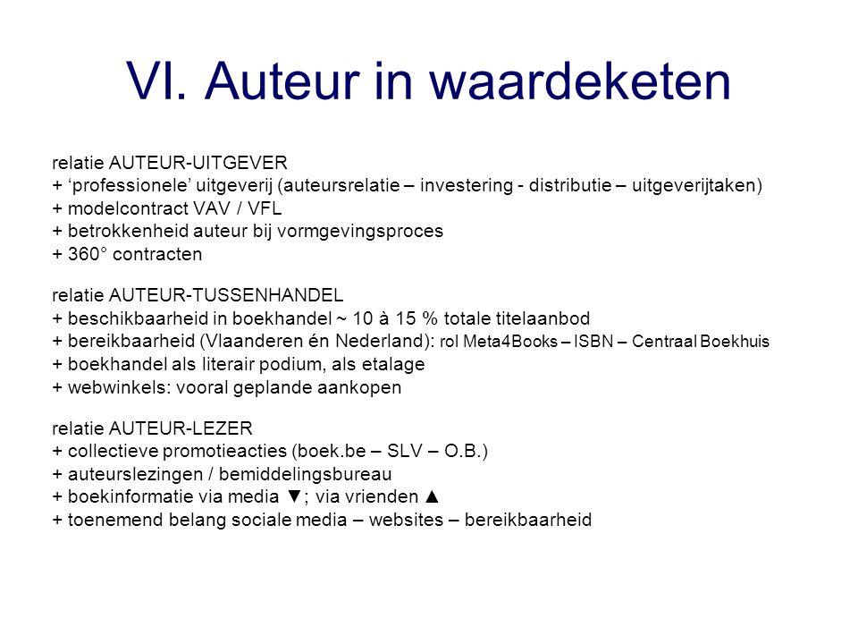 VI. Auteur in waardeketen relatie AUTEUR-UITGEVER + 'professionele' uitgeverij (auteursrelatie – investering - distributie – uitgeverijtaken) + modelc