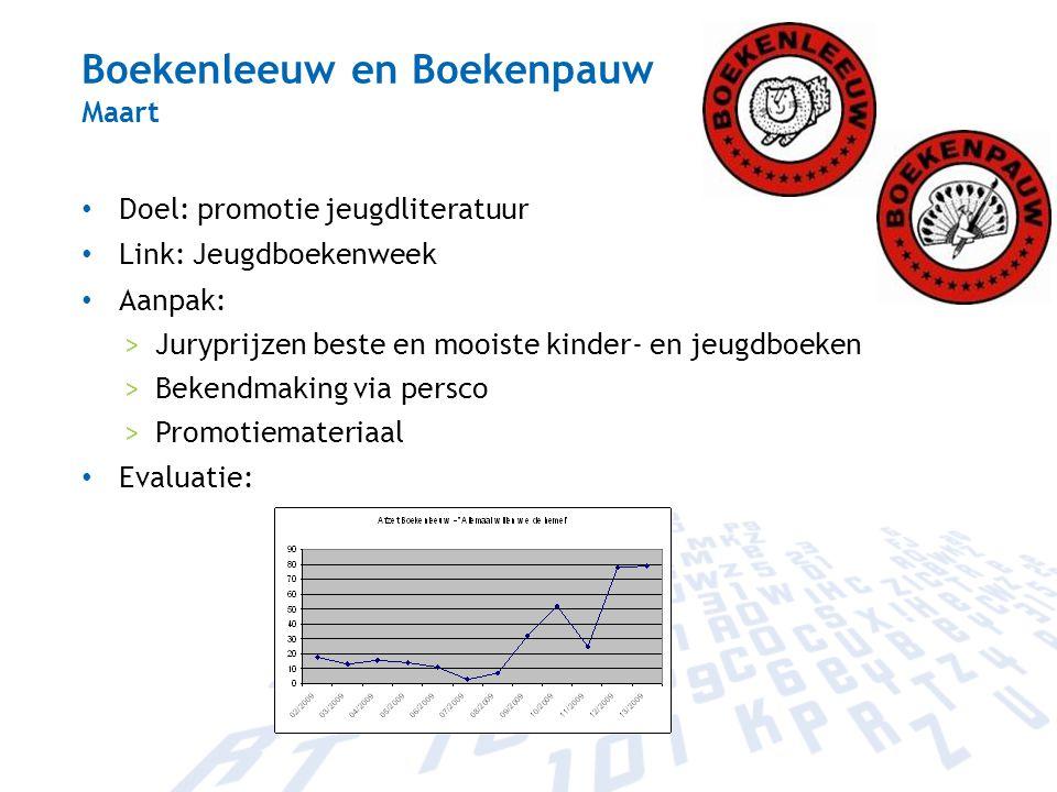 Boekenleeuw en Boekenpauw Maart Doel: promotie jeugdliteratuur Link: Jeugdboekenweek Aanpak: >Juryprijzen beste en mooiste kinder- en jeugdboeken >Bek