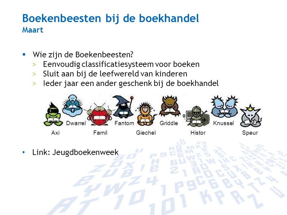 Boekenbeesten bij de boekhandel Maart  Wie zijn de Boekenbeesten? >Eenvoudig classificatiesysteem voor boeken >Sluit aan bij de leefwereld van kinder