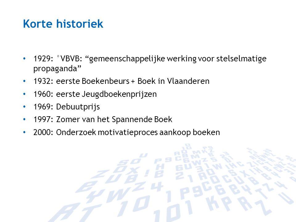 """Korte historiek 1929: °VBVB: """"gemeenschappelijke werking voor stelselmatige propaganda"""" 1932: eerste Boekenbeurs + Boek in Vlaanderen 1960: eerste Jeu"""