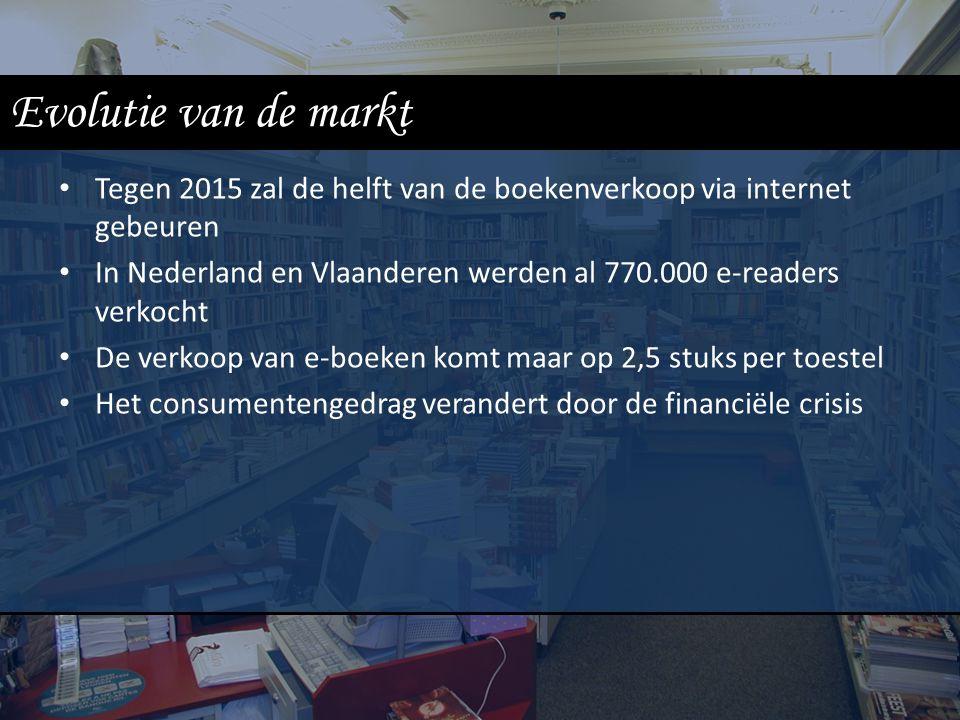 Evolutie van de markt Tegen 2015 zal de helft van de boekenverkoop via internet gebeuren In Nederland en Vlaanderen werden al 770.000 e-readers verkocht De verkoop van e-boeken komt maar op 2,5 stuks per toestel Het consumentengedrag verandert door de financiële crisis