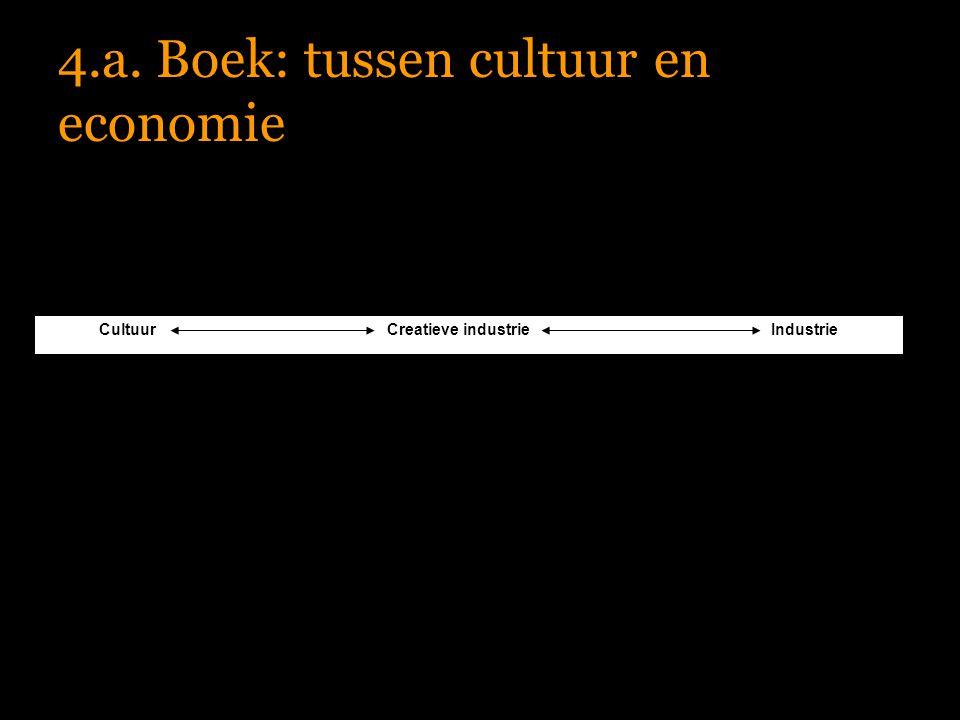 4.a. Boek: tussen cultuur en economie Cultuur Creatieve industrie Industrie