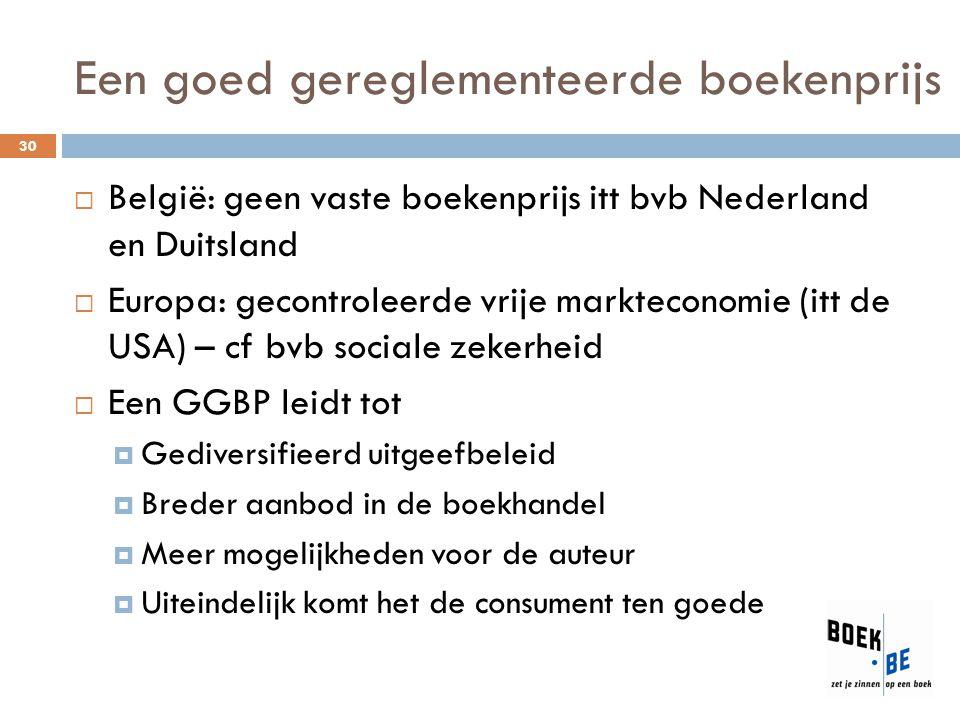 Een goed gereglementeerde boekenprijs  België: geen vaste boekenprijs itt bvb Nederland en Duitsland  Europa: gecontroleerde vrije markteconomie (it
