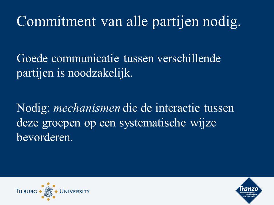 Goede communicatie tussen verschillende partijen is noodzakelijk. Nodig: mechanismen die de interactie tussen deze groepen op een systematische wijze