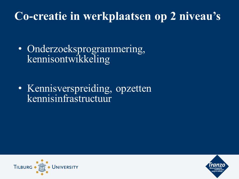 Co-creatie in werkplaatsen op 2 niveau's Onderzoeksprogrammering, kennisontwikkeling Kennisverspreiding, opzetten kennisinfrastructuur