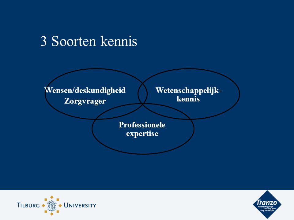 Wensen/deskundigheid Zorgvrager 3 Soorten kennis Professionele expertise Wetenschappelijk- kennis