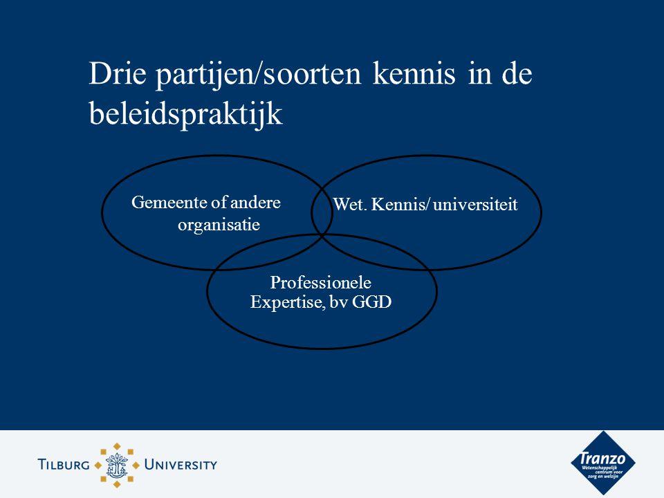 Gemeente of andere organisatie Drie partijen/soorten kennis in de beleidspraktijk Professionele Expertise, bv GGD Wet. Kennis/ universiteit
