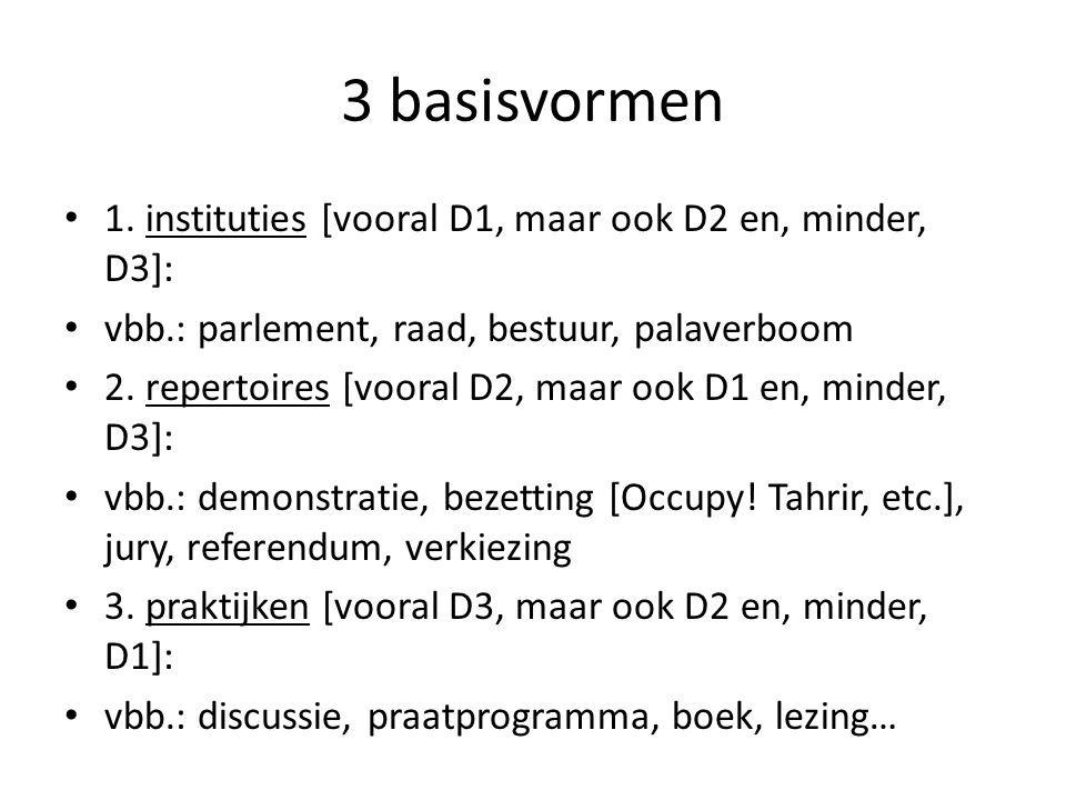 3 basisvormen 1.