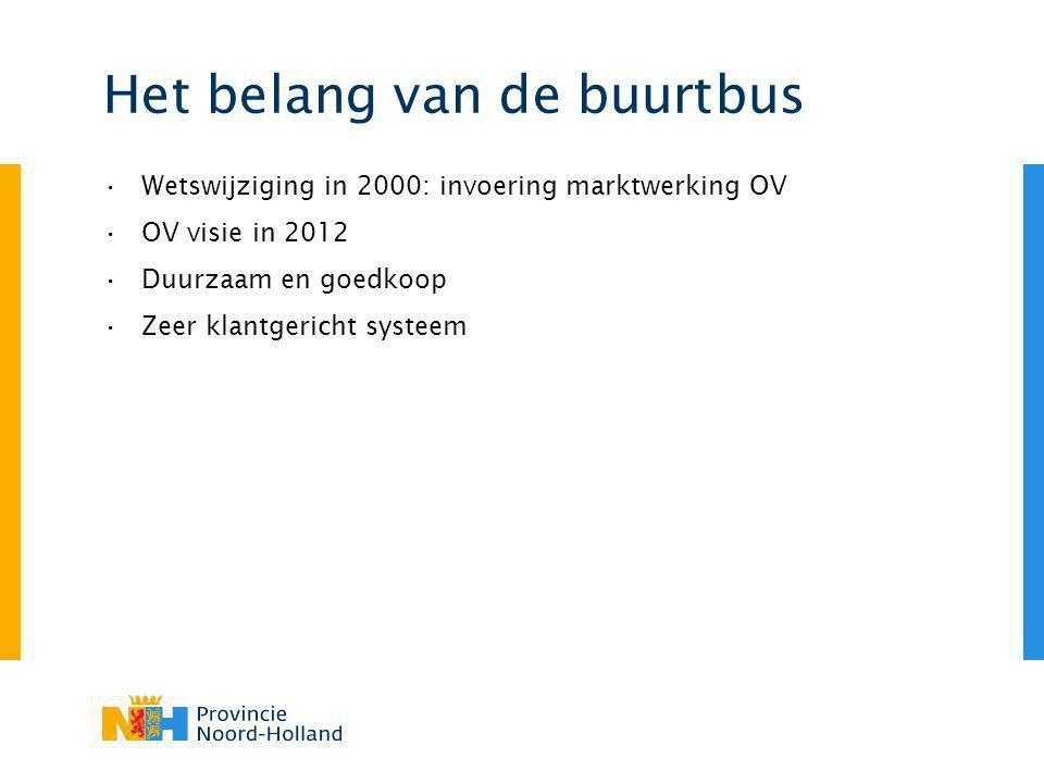 Het belang van de buurtbus Wetswijziging in 2000: invoering marktwerking OV OV visie in 2012 Duurzaam en goedkoop Zeer klantgericht systeem