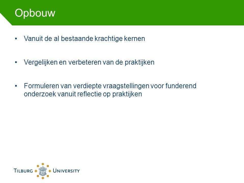 Social Innovation @ TiU: Tilburgse methode