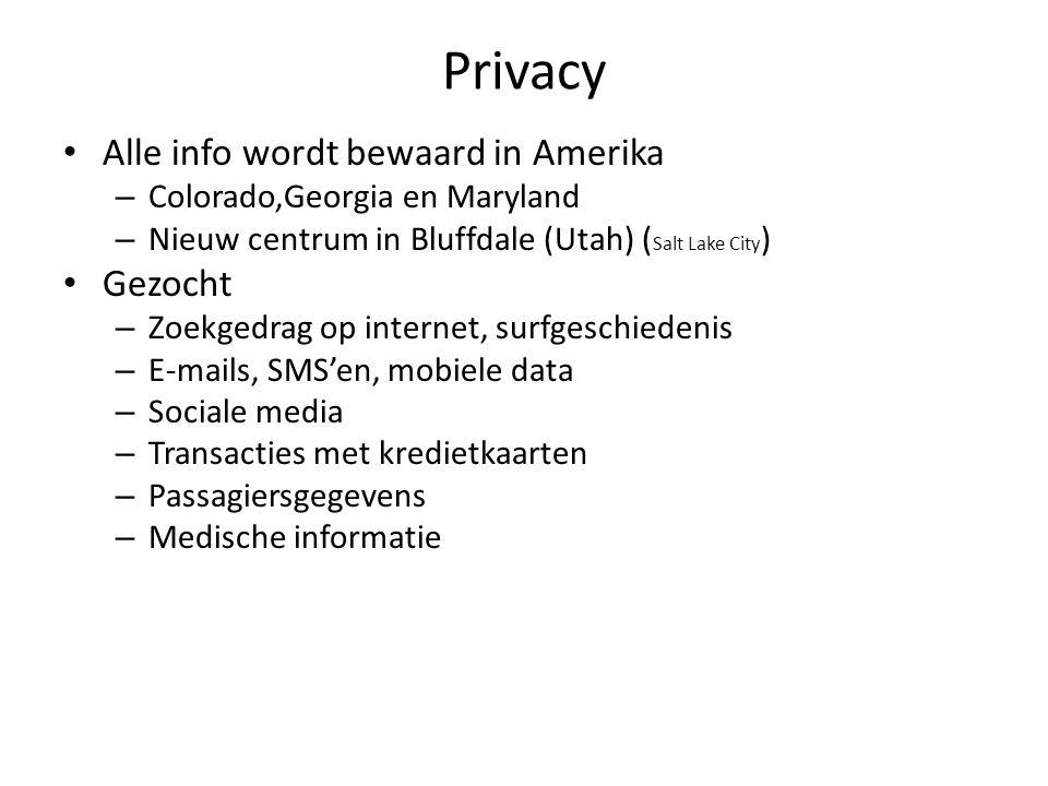 Privacy Alle info wordt bewaard in Amerika – Colorado,Georgia en Maryland – Nieuw centrum in Bluffdale (Utah) ( Salt Lake City ) Gezocht – Zoekgedrag op internet, surfgeschiedenis – E-mails, SMS'en, mobiele data – Sociale media – Transacties met kredietkaarten – Passagiersgegevens – Medische informatie