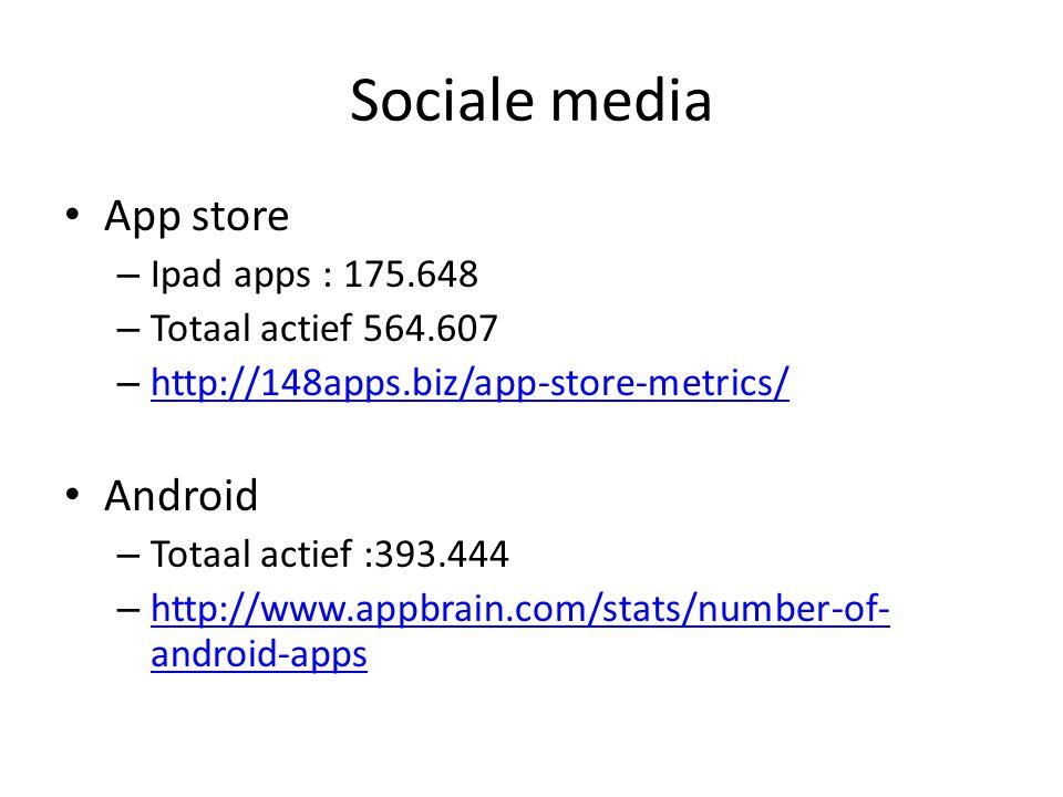 Sociale media Windows phone – 67.044 – http://www.windowsphoneapplist.com/en/stats http://www.windowsphoneapplist.com/en/stats Blackberry – 60.000