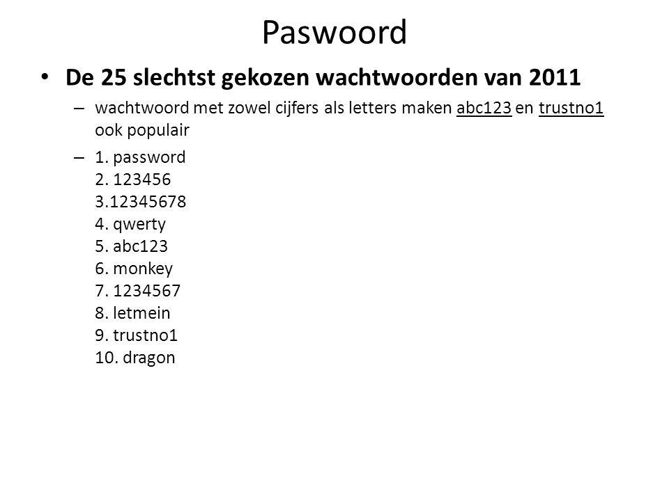 Paswoord De 25 slechtst gekozen wachtwoorden van 2011 – wachtwoord met zowel cijfers als letters maken abc123 en trustno1 ook populair – 1.