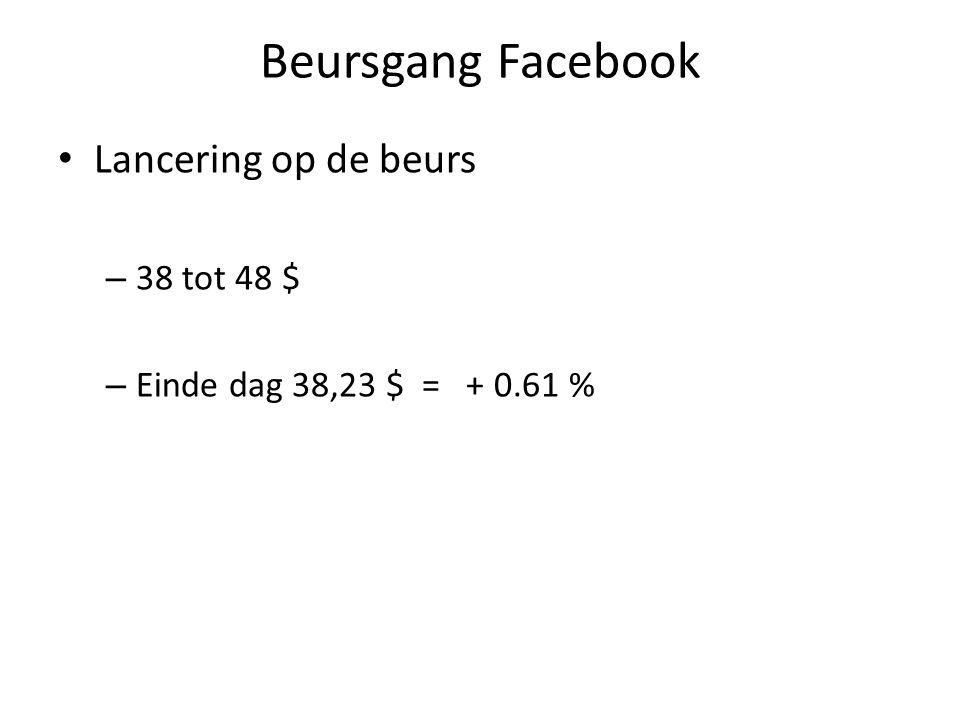 Beursgang Facebook Lancering op de beurs – 38 tot 48 $ – Einde dag 38,23 $ = + 0.61 %