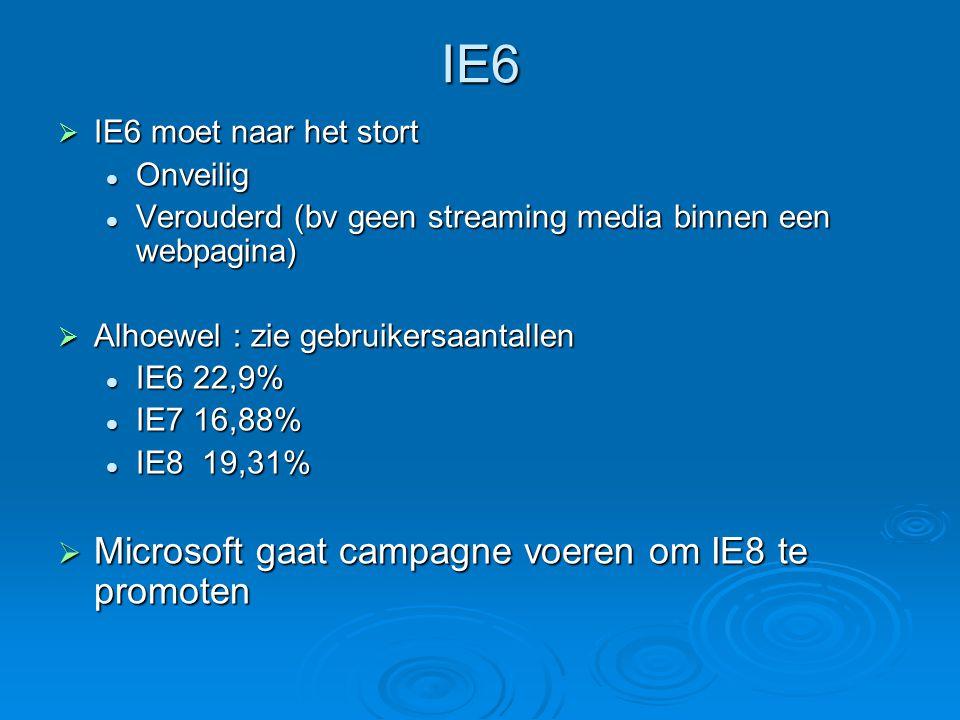 IE6  IE6 moet naar het stort Onveilig Onveilig Verouderd (bv geen streaming media binnen een webpagina) Verouderd (bv geen streaming media binnen een webpagina)  Alhoewel : zie gebruikersaantallen IE6 22,9% IE6 22,9% IE7 16,88% IE7 16,88% IE8 19,31% IE8 19,31%  Microsoft gaat campagne voeren om IE8 te promoten