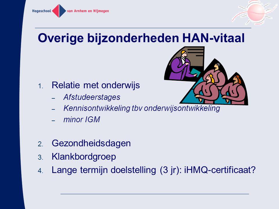 Overige bijzonderheden HAN-vitaal 1.