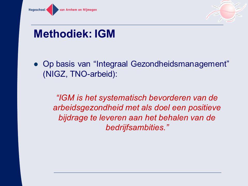 Methodiek: IGM Basiskenmerken IGM: Nadruk op 95% gezonde mensen Preventief/ pro-actief Organisatie, mens & omgeving Bedrijfseconomisch perspectief Groeimodel: aansluiten bij wat al is Betrekken medewerkers en management (draagvlak) Aansluiten bij kwaliteitsmanagement (INK)