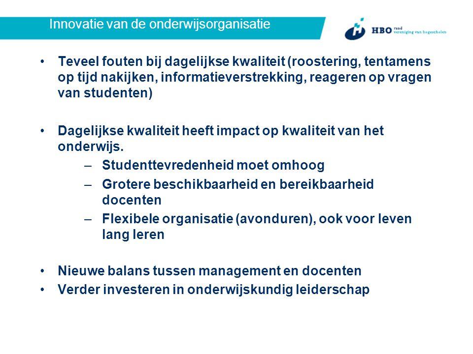 Innovatie van de onderwijsorganisatie Teveel fouten bij dagelijkse kwaliteit (roostering, tentamens op tijd nakijken, informatieverstrekking, reageren op vragen van studenten) Dagelijkse kwaliteit heeft impact op kwaliteit van het onderwijs.